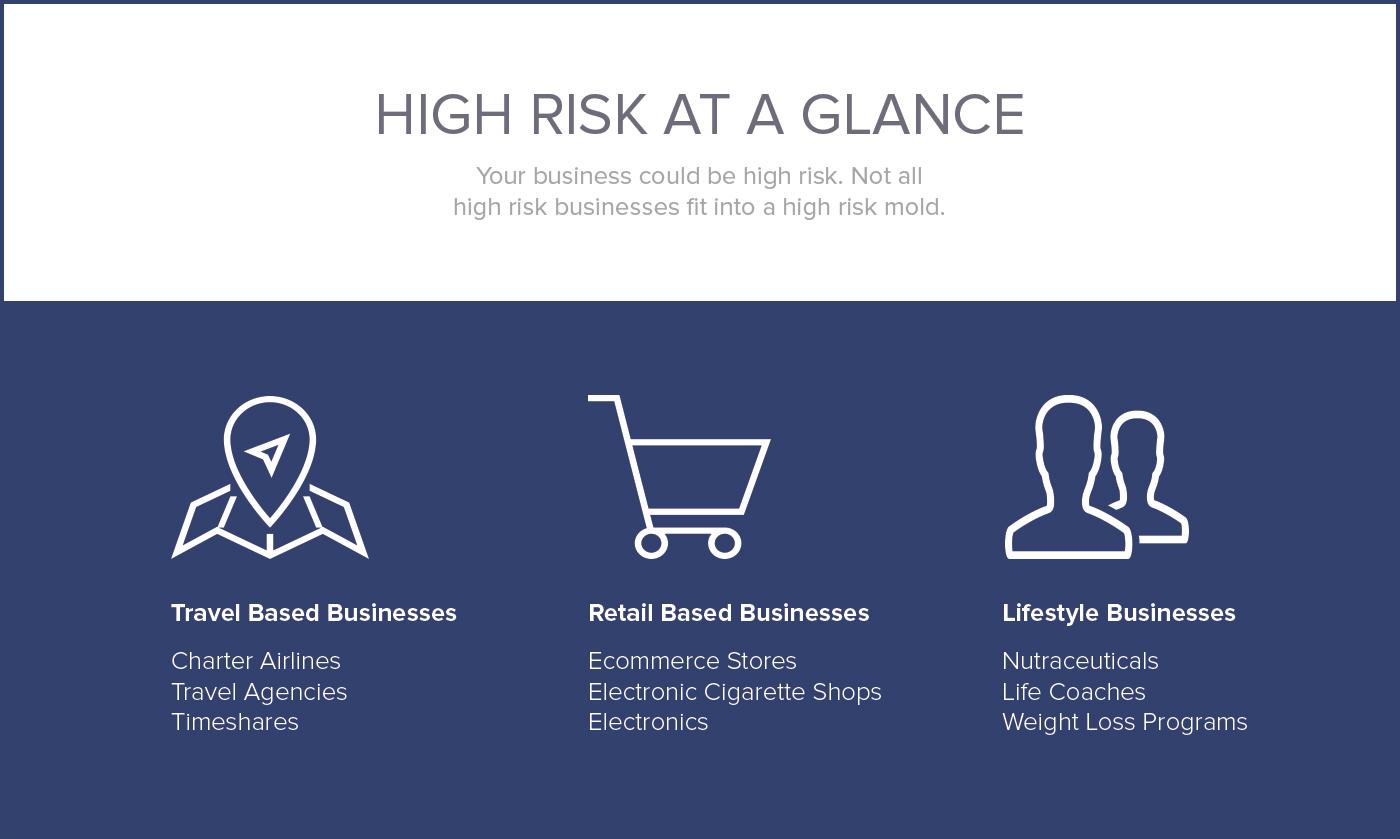 High Risk Merchant Accounts  High Risk Processor  1 US